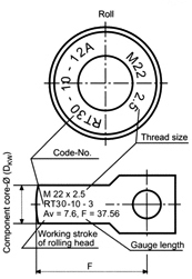 RSVP Tooling, Inc. - Tangential Thread Rolling System - Thread Rolls & Setting Gauges Image